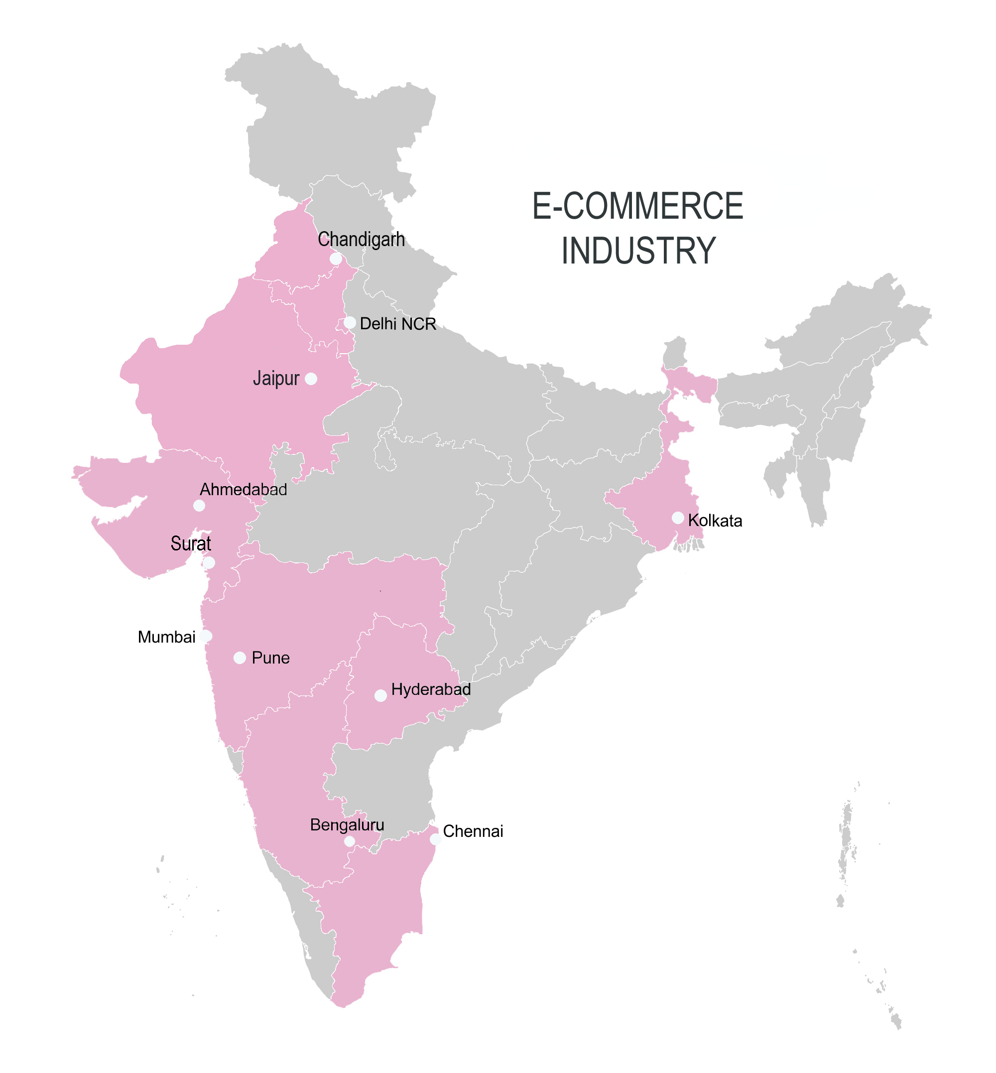 E-Commerce Industrie in Indien