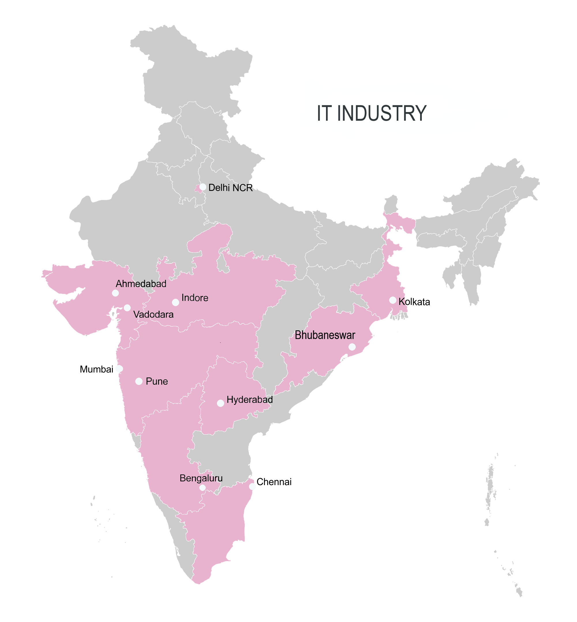 IT Industrie Indien